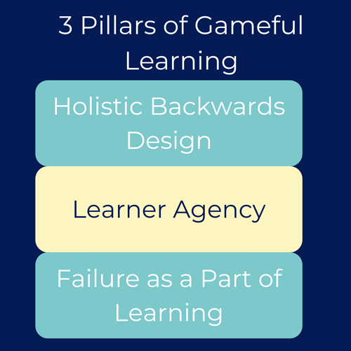 3 Pillars of Gameful Learning: Holistic Backwards Design, Learner Agency, Failure as a Part of Learning