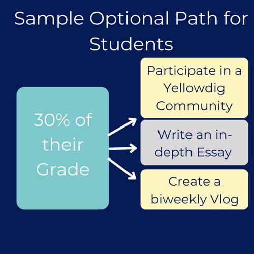 optional path options