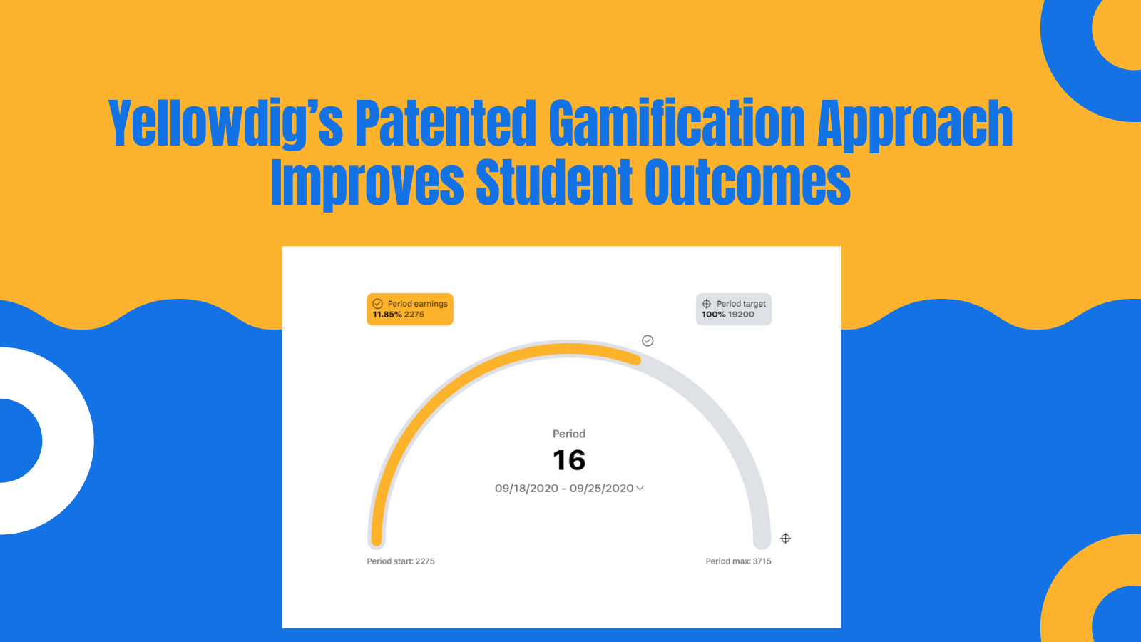 Yellowdig's Patented Gamification Approach Improves Student Outcomes